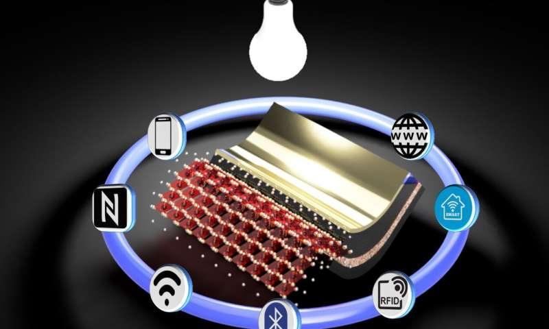 涂层超薄玻璃上的钙钛矿光伏发电装置可以作为柔性室内发电机