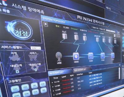 LG将与KT合作将AI用于未来的大流行预防以及新产品的开发