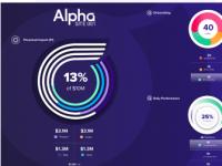 Olive为AI驱动的数字员工平台再筹集106MM美元